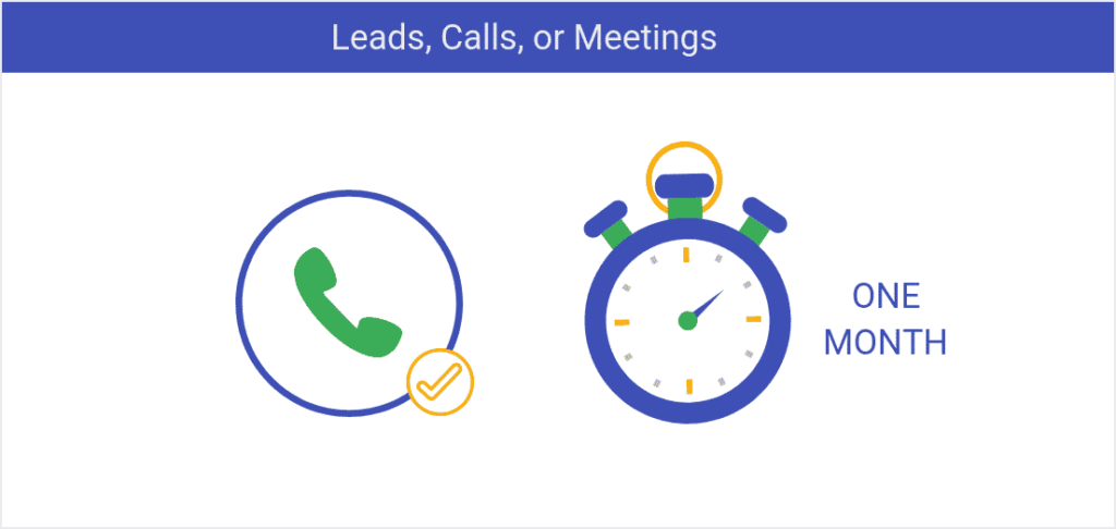 Leads, Calls and meetings booked from PPC results   Zealous Social