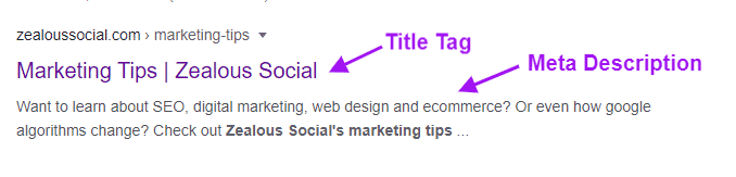 Title tags and meta descriptions need to be written for each of your blog posts.